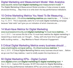 Digital Marketing and Measurement